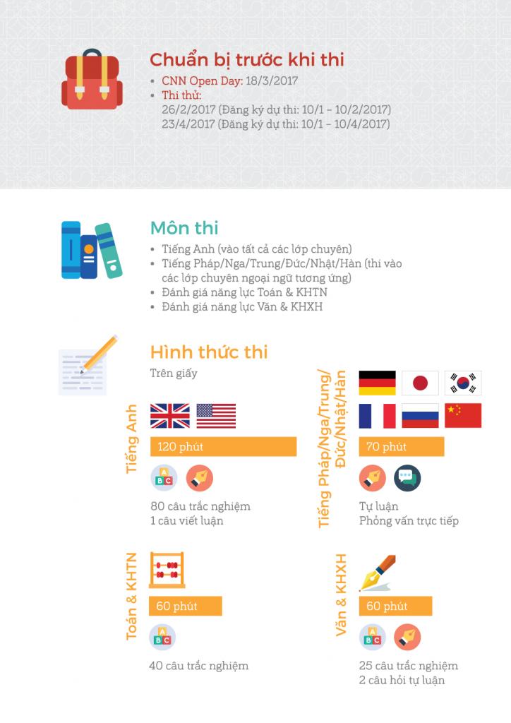 ulis2017-ts-cnn-infographic-web-02